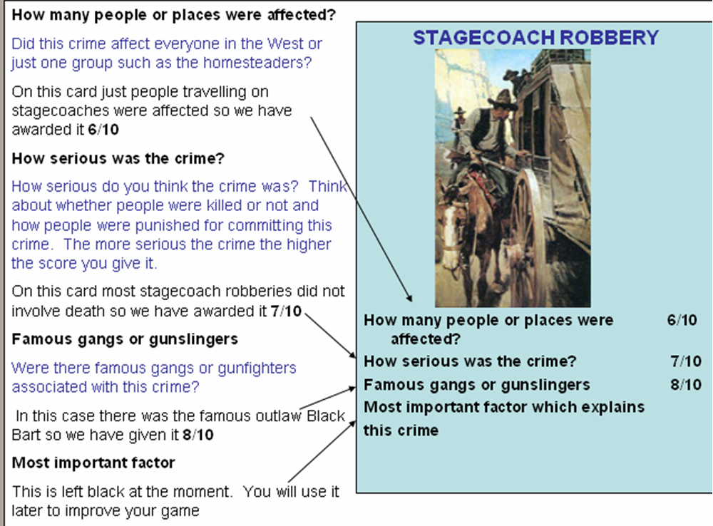 Creativity in Key Stage 4 history