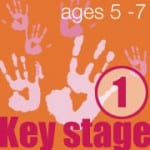 Raising attainment in history at Key Stage 1