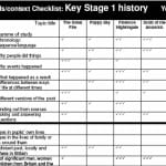 Long term planning for history at Key Stage 1