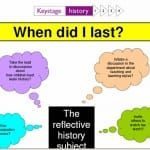 Prioritising in history at Key Stage 4