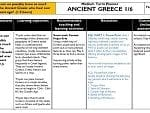 Planning for teaching Ancient Greece KS2
