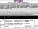 Outstanding medium term planner for Ancient Civilizations: Egypt Y3