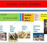 Starting the enquiry into Ancient Greece KQ1 part 1