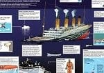 What are the best ways of stopping disasters such as the sinking of the Titanic ever happening again? KQ6